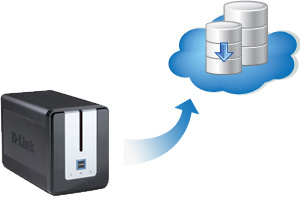 Cloud Backup Recovery
